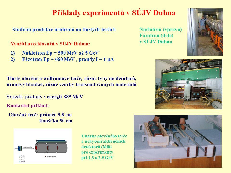 Studium produkce neutronů na tlustých terčích Využití urychlovačů v SÚJV Dubna: 1)Nuklotron Ep = 500 MeV až 5 GeV 2)Fázotron Ep = 660 MeV, proudy I =