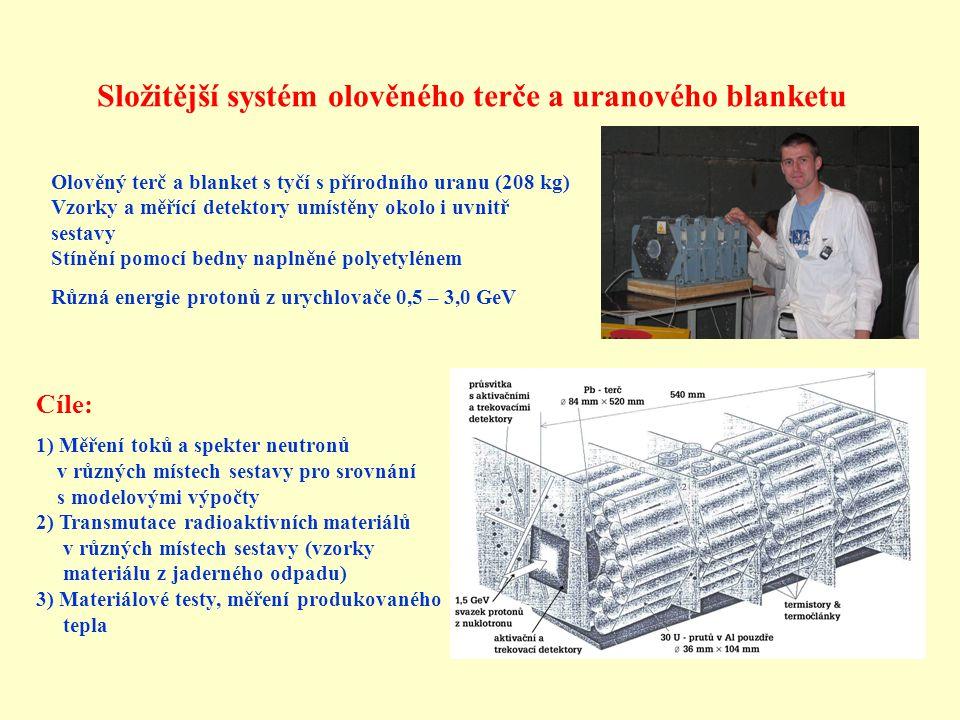 Složitější systém olověného terče a uranového blanketu Olověný terč a blanket s tyčí s přírodního uranu (208 kg) Vzorky a měřící detektory umístěny ok