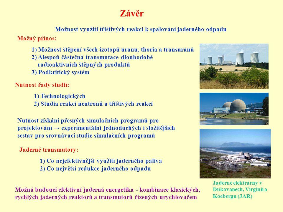 Možnost využití tříštivých reakcí k spalování jaderného odpadu Možný přínos: 1) Možnost štěpení všech izotopů uranu, thoria a transuranů 2) Alespoň čá