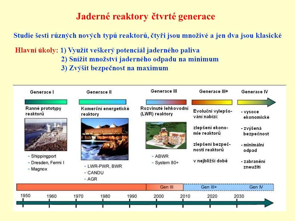 Jaderné reaktory čtvrté generace Studie šesti různých nových typů reaktorů, čtyři jsou množivé a jen dva jsou klasické Hlavní úkoly: 1) Využít veškerý