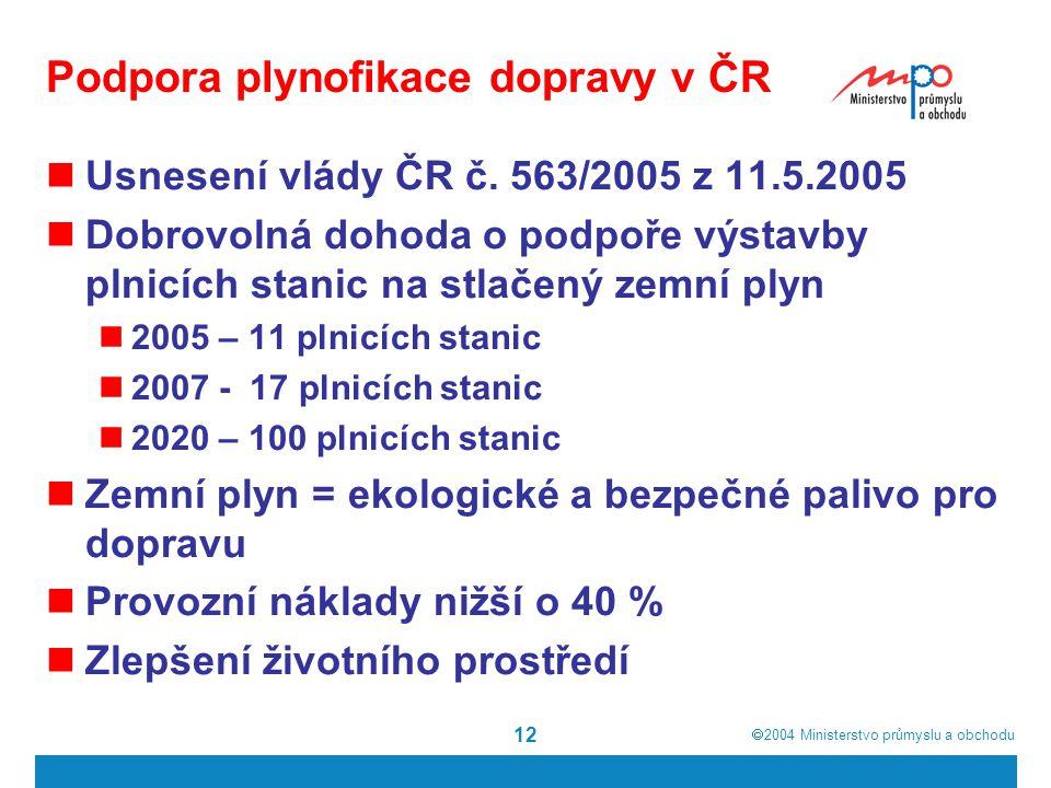  2004  Ministerstvo průmyslu a obchodu 12 Podpora plynofikace dopravy v ČR Usnesení vlády ČR č.