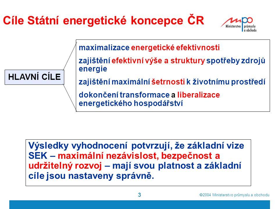  2004  Ministerstvo průmyslu a obchodu 3 Cíle Státní energetické koncepce ČR maximalizace energetické efektivnosti zajištění efektivní výše a struktury spotřeby zdrojů energie zajištění maximální šetrnosti k životnímu prostředí dokončení transformace a liberalizace energetického hospodářství HLAVNÍ CÍLE Výsledky vyhodnocení potvrzují, že základní vize SEK – maximální nezávislost, bezpečnost a udržitelný rozvoj – mají svou platnost a základní cíle jsou nastaveny správně.