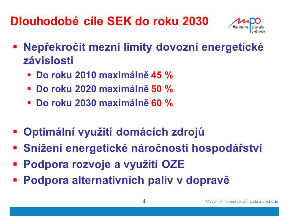  2004  Ministerstvo průmyslu a obchodu 4 Dlouhodobé cíle SEK do roku 2030  Nepřekročit mezní limity dovozní energetické závislosti  Do roku 2010 maximálně 45 %  Do roku 2020 maximálně 50 %  Do roku 2030 maximálně 60 %  Optimální využití domácích zdrojů  Snížení energetické náročnosti hospodářství  Podpora rozvoje a využití OZE  Podpora alternativních paliv v dopravě