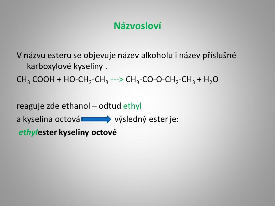 Názvosloví V názvu esteru se objevuje název alkoholu i název příslušné karboxylové kyseliny. CH 3 COOH + HO-CH 2 -CH 3 ---> CH 3 -CO-O-CH 2 -CH 3 + H
