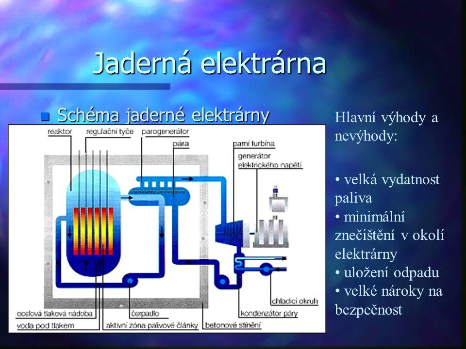 Vodní elektrárny n Přečerpávací elektrárna Odlišnost od klasické vodní elektrárny: Funkce akumulátoru