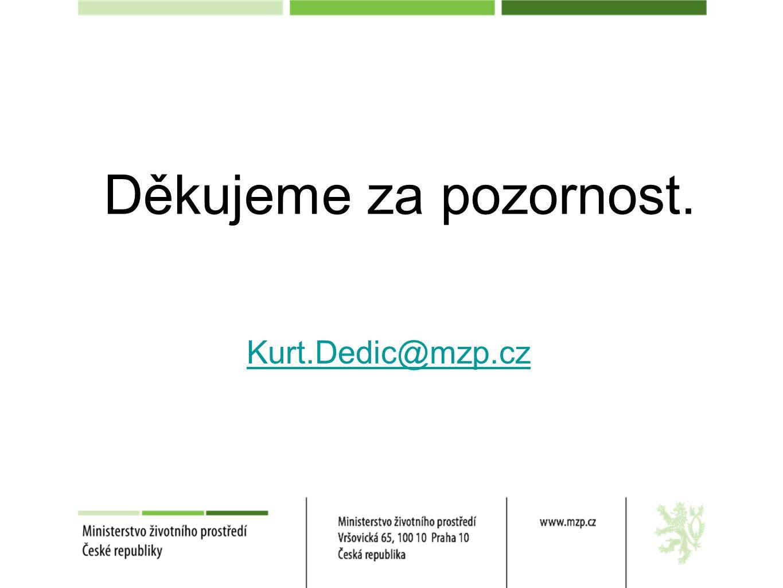 Děkujeme za pozornost. Kurt.Dedic@mzp.cz