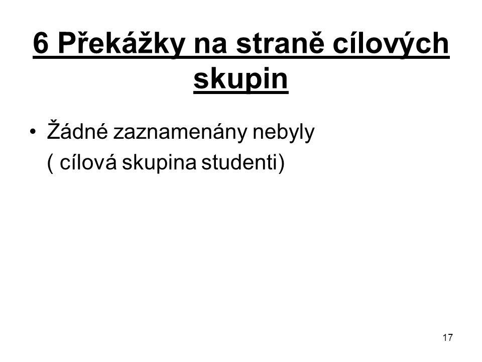 17 6 Překážky na straně cílových skupin Žádné zaznamenány nebyly ( cílová skupina studenti)