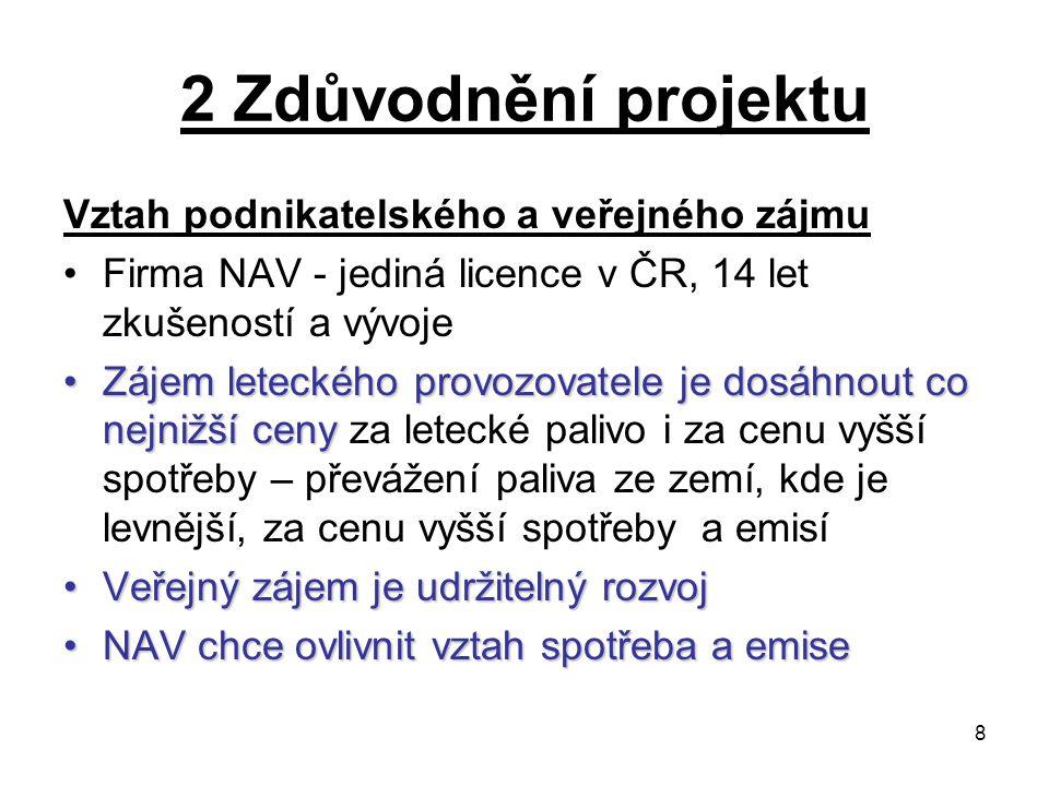 8 2 Zdůvodnění projektu Vztah podnikatelského a veřejného zájmu Firma NAV - jediná licence v ČR, 14 let zkušeností a vývoje Zájem leteckého provozovatele je dosáhnout co nejnižší cenyZájem leteckého provozovatele je dosáhnout co nejnižší ceny za letecké palivo i za cenu vyšší spotřeby – převážení paliva ze zemí, kde je levnější, za cenu vyšší spotřeby a emisí Veřejný zájem je udržitelný rozvojVeřejný zájem je udržitelný rozvoj NAV chce ovlivnit vztah spotřeba a emiseNAV chce ovlivnit vztah spotřeba a emise