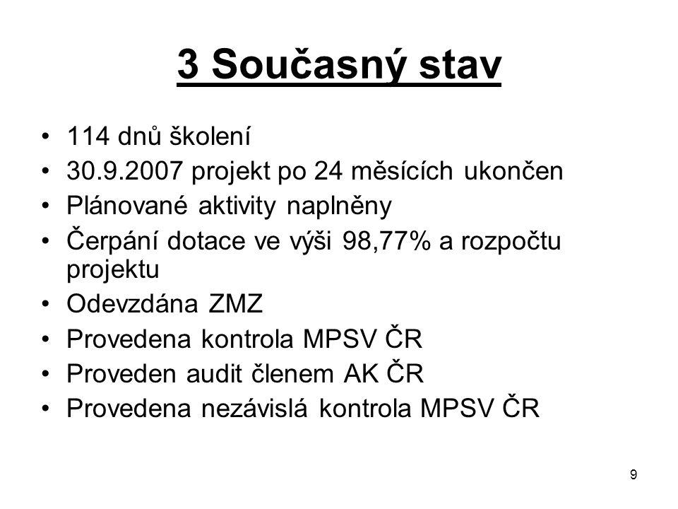 20 Děkuji za pozornost Ing.Anton Podolec, 724 373 707, apodolec@nav.cz www.nav.eu