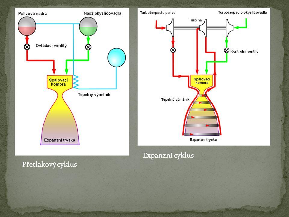 Přetlakový cyklus Expanzní cyklus