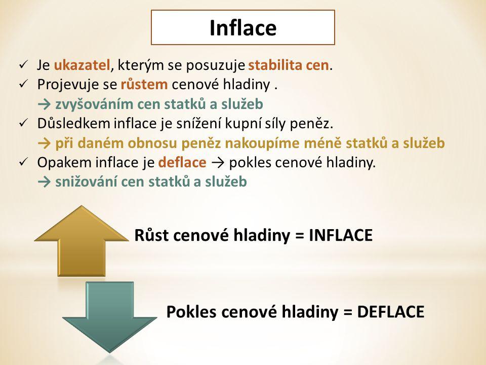 Je ukazatel, kterým se posuzuje stabilita cen. Projevuje se růstem cenové hladiny. → zvyšováním cen statků a služeb Důsledkem inflace je snížení kupní
