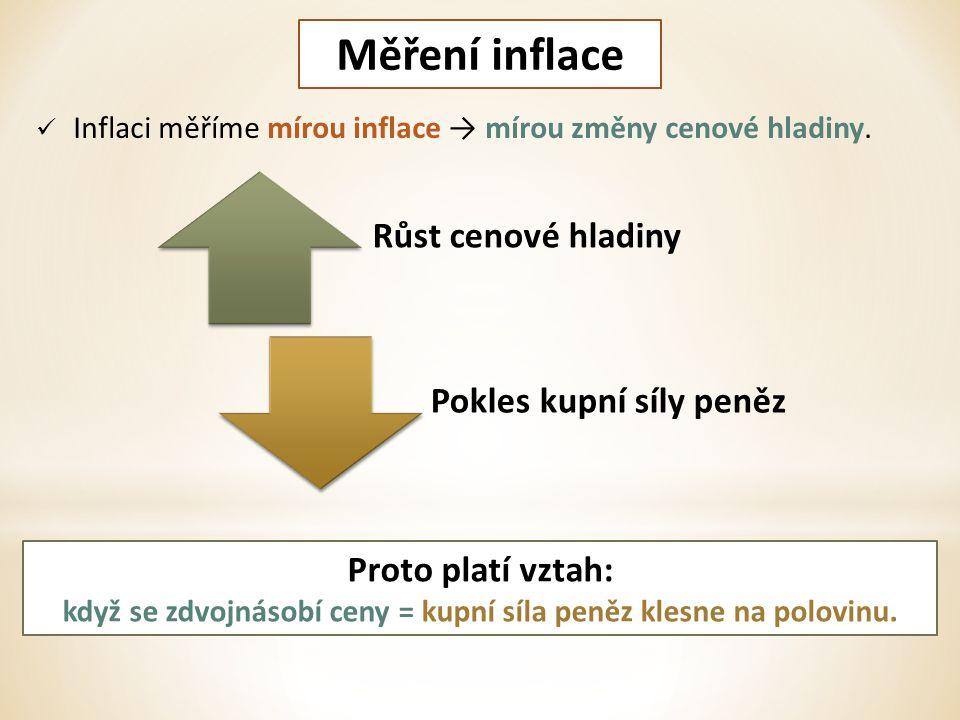 Měření inflace Inflaci měříme mírou inflace → mírou změny cenové hladiny. Růst cenové hladiny Pokles kupní síly peněz Proto platí vztah: když se zdvoj