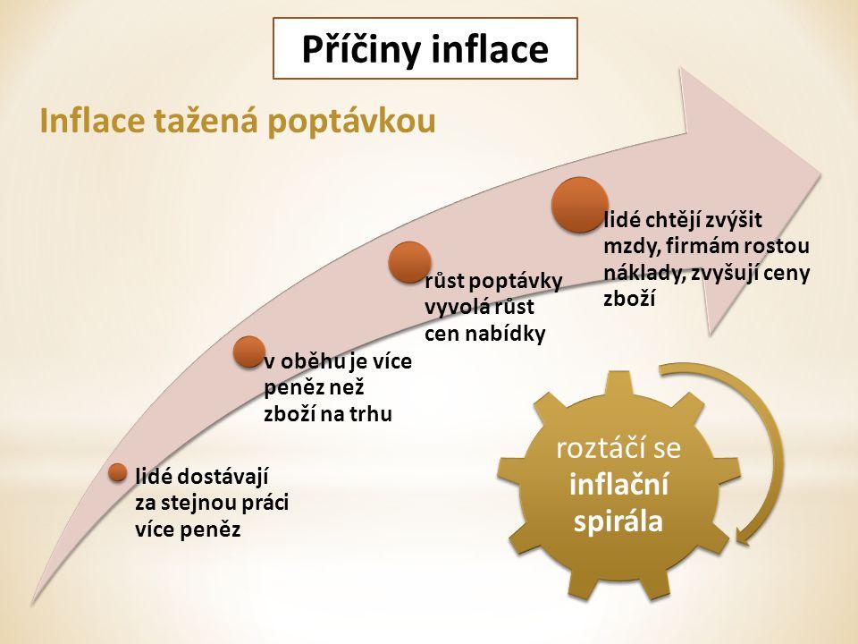 Příčiny inflace Inflace tažená poptávkou lidé dostávají za stejnou práci více peněz v oběhu je více peněz než zboží na trhu růst poptávky vyvolá růst