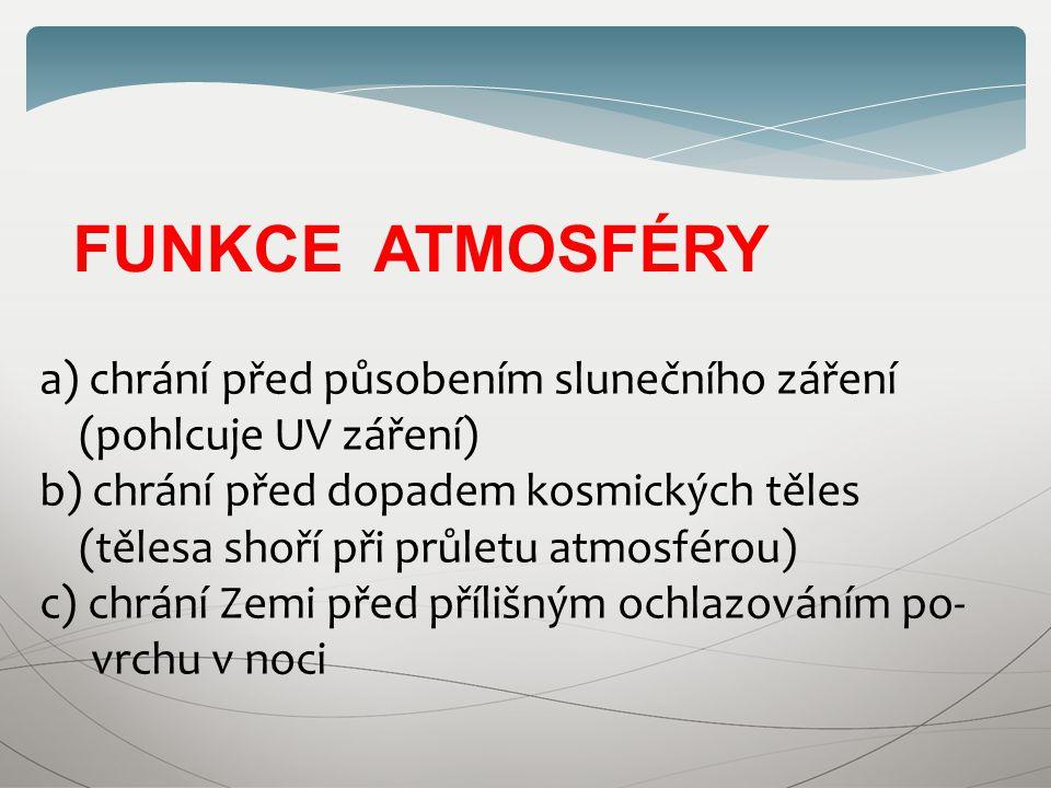 FUNKCE ATMOSFÉRY a) chrání před působením slunečního záření (pohlcuje UV záření) b) chrání před dopadem kosmických těles (tělesa shoří při průletu atmosférou) c) chrání Zemi před přílišným ochlazováním po- vrchu v noci