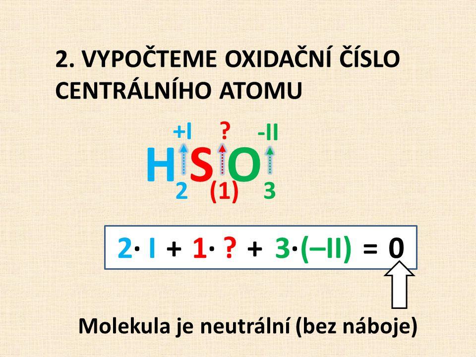 H S OH S O +I -II .2(1) 3 2.