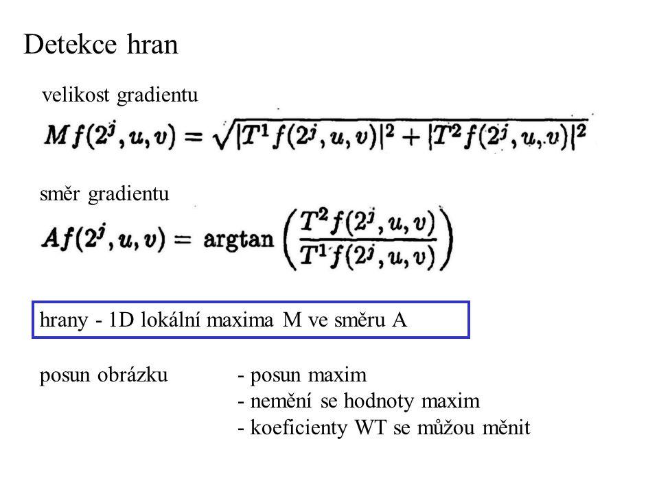 Watermarking - aditivní -Corvi -Gaussovská pseudo-náhodná data přidaná na 32x32 LL dekompozici