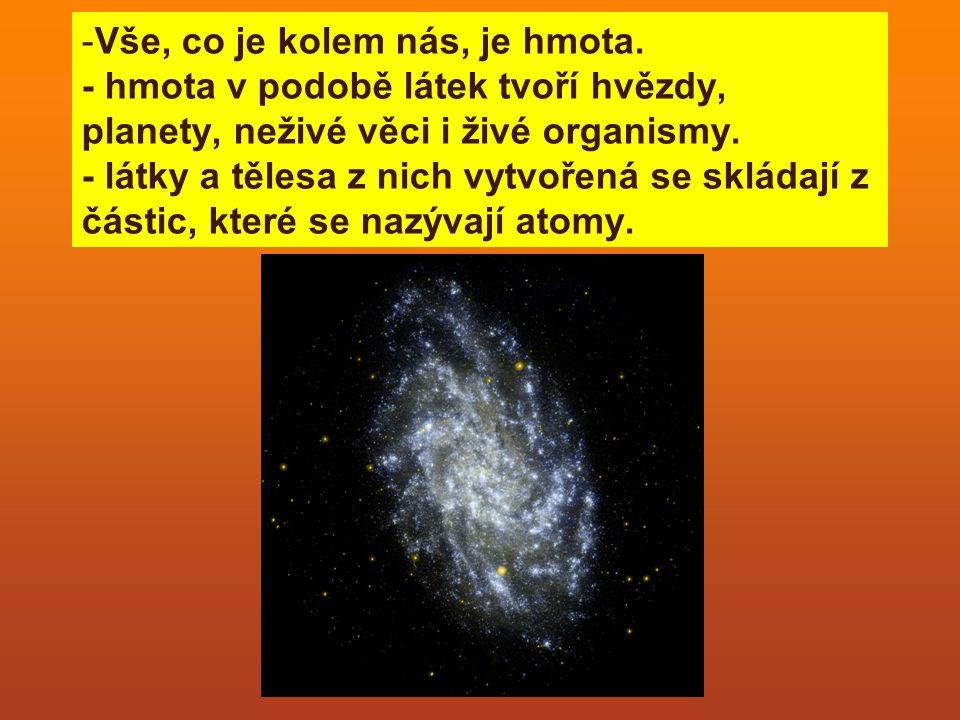 Co už víte o atomech? Kde jste se už s tímto pojmem setkali a v jaké souvislosti?