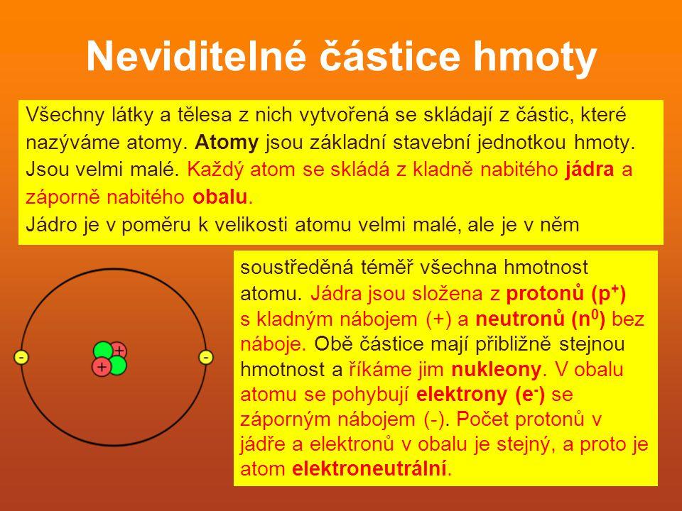 Neviditelné částice hmoty Všechny látky a tělesa z nich vytvořená se skládají z částic, které nazýváme atomy.