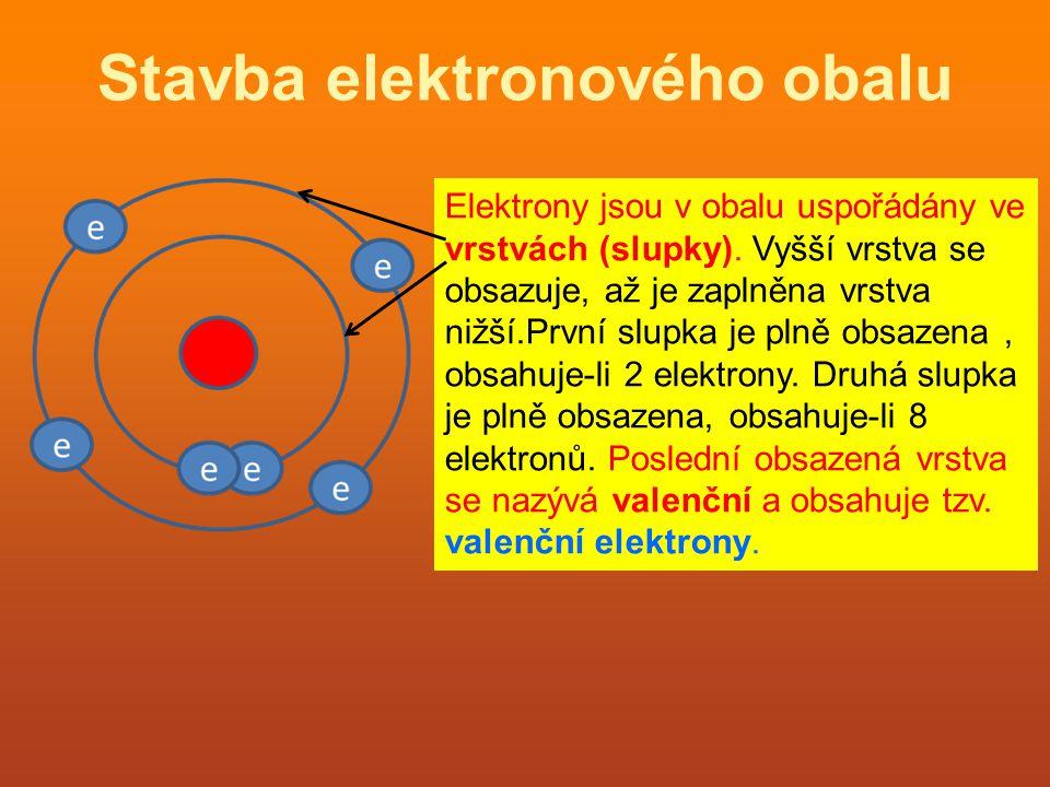 Stavba elektronového obalu Elektrony jsou v obalu uspořádány ve vrstvách (slupky).