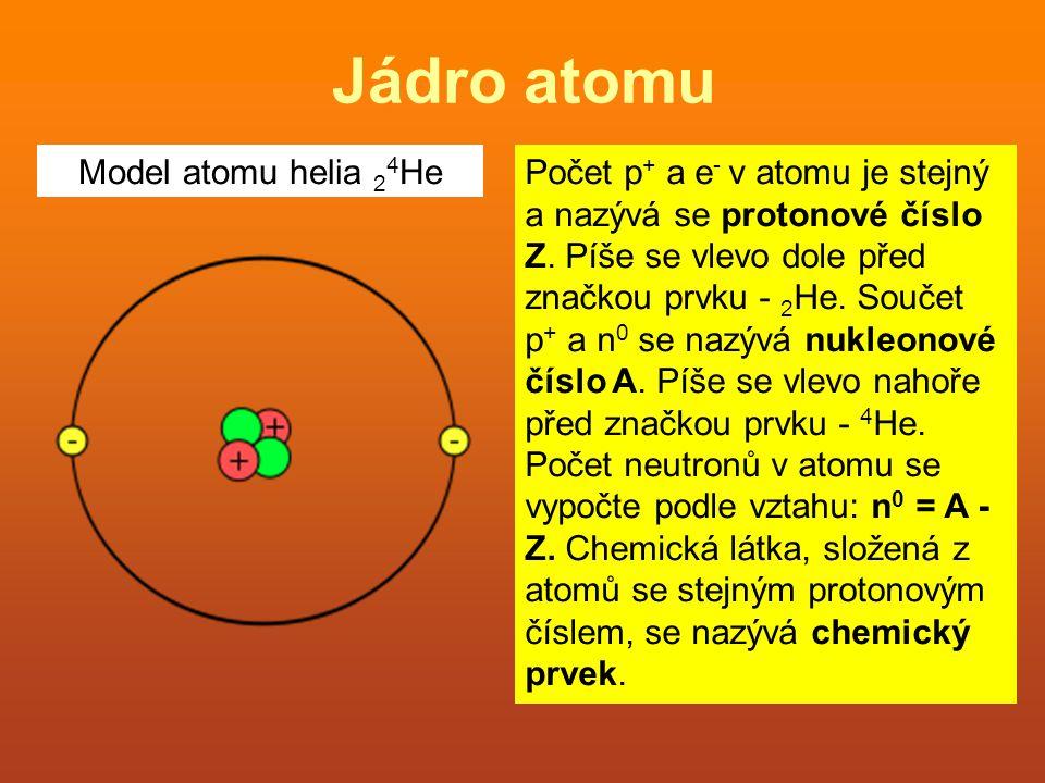 Závěr: Základní stavební jednotkou hmoty je atom.V atomovém jádře se nacházejí protony a neutrony.