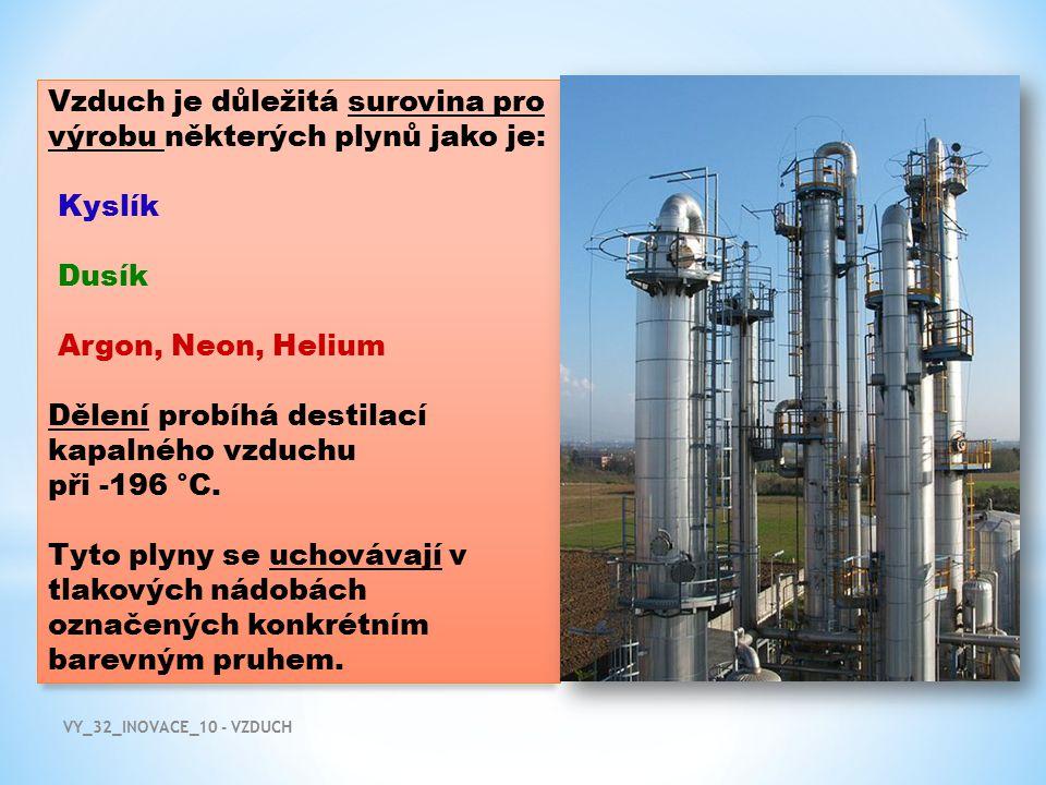 Vzduch je důležitá surovina pro výrobu některých plynů jako je: Kyslík Dusík Argon, Neon, Helium Dělení probíhá destilací kapalného vzduchu při -196 °