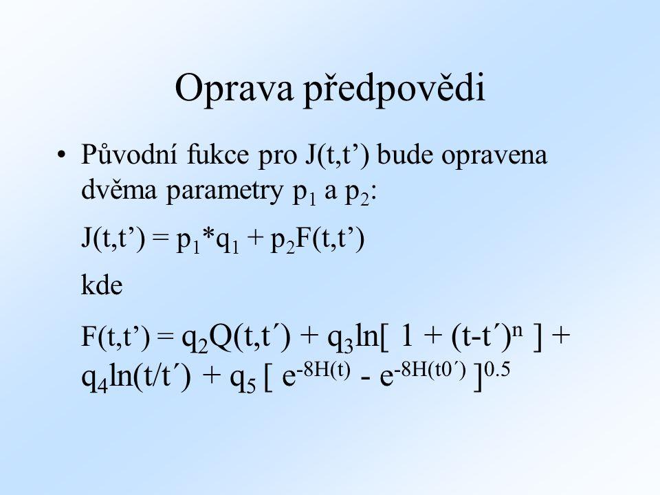 Oprava předpovědi Původní fukce pro J(t,t') bude opravena dvěma parametry p 1 a p 2 : J(t,t') = p 1 *q 1 + p 2 F(t,t') kde F(t,t') = q 2 Q(t,t´) + q 3
