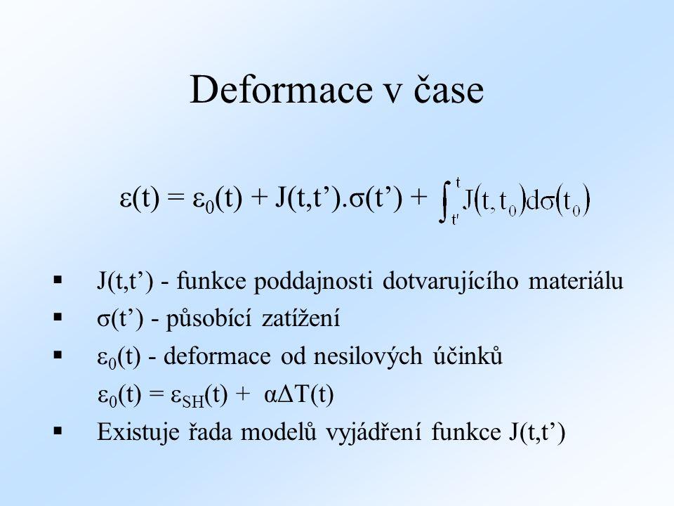 Deformace v čase  (t) =  0 (t) + J(t,t').σ(t') +  J(t,t') - funkce poddajnosti dotvarujícího materiálu  σ(t') - působící zatížení   0 (t) - defo