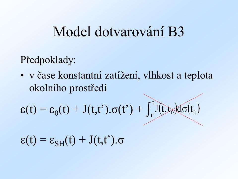 Model dotvarování B3 Předpoklady: v čase konstantní zatížení, vlhkost a teplota okolního prostředí  (t) =  0 (t) + J(t,t').σ(t') +  (t) =  SH (t)