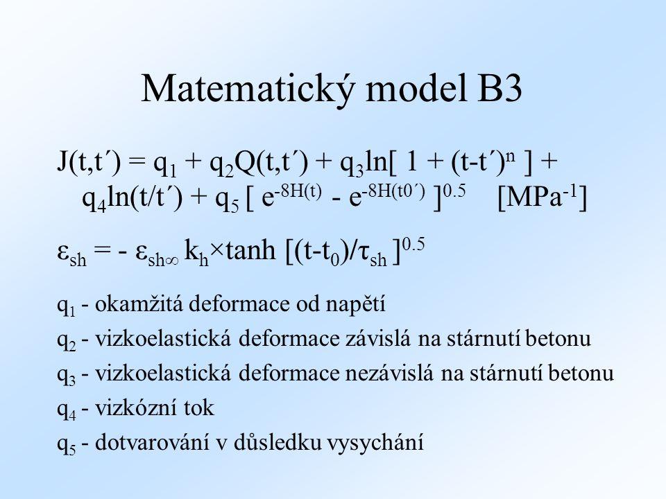 Matematický model B3 J(t,t´) = q 1 + q 2 Q(t,t´) + q 3 ln[ 1 + (t-t´) n ] + q 4 ln(t/t´) + q 5 [ e -8H(t) - e -8H(t0´) ] 0.5 [MPa -1 ] ε sh = - ε sh∞