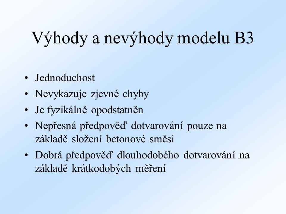 Výhody a nevýhody modelu B3 Jednoduchost Nevykazuje zjevné chyby Je fyzikálně opodstatněn Nepřesná předpověď dotvarování pouze na základě složení beto