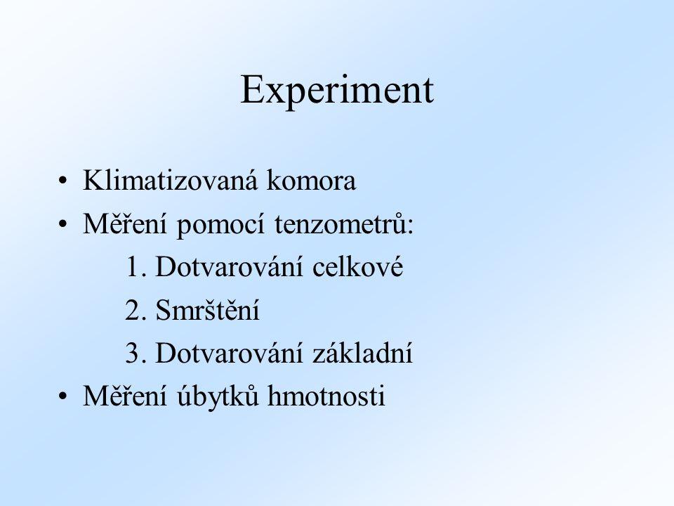 Experiment Klimatizovaná komora Měření pomocí tenzometrů: 1. Dotvarování celkové 2. Smrštění 3. Dotvarování základní Měření úbytků hmotnosti