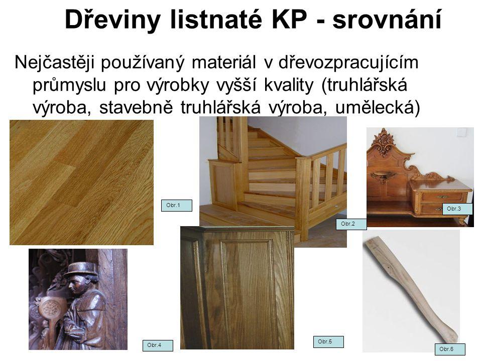 Dřeviny listnaté KP - srovnání Nejčastěji používaný materiál v dřevozpracujícím průmyslu pro výrobky vyšší kvality (truhlářská výroba, stavebně truhlá