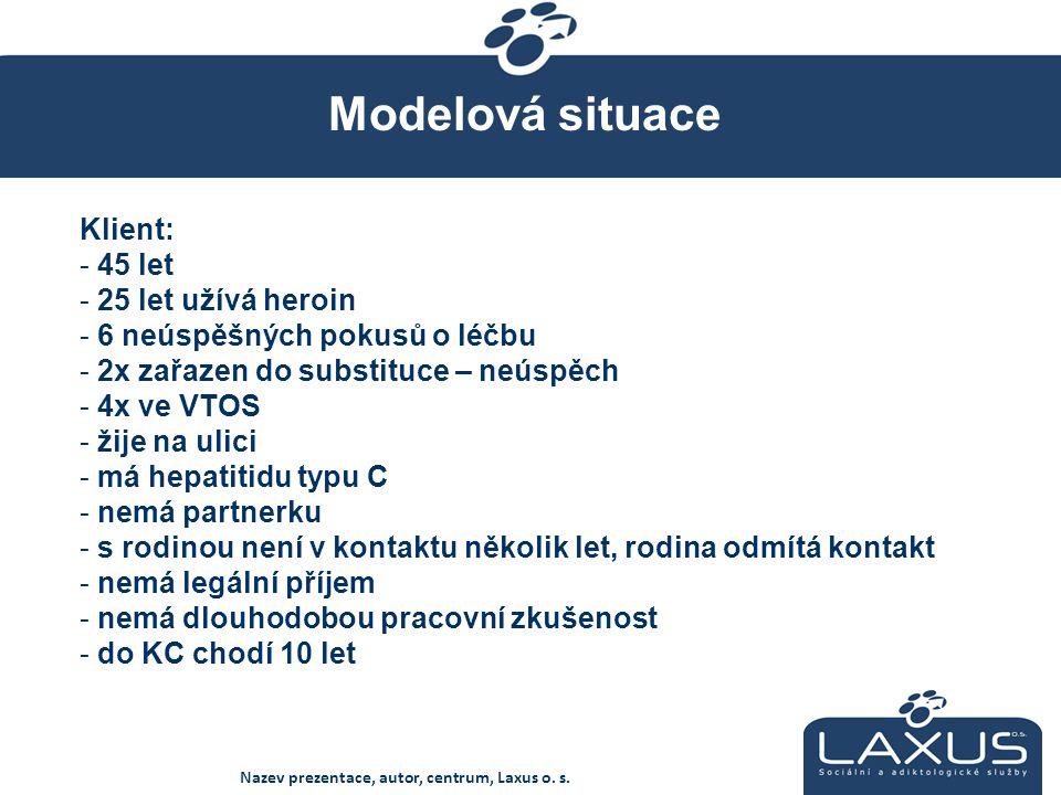 Modelová situace Nazev prezentace, autor, centrum, Laxus o.