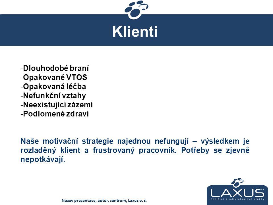 Klienti Nazev prezentace, autor, centrum, Laxus o.