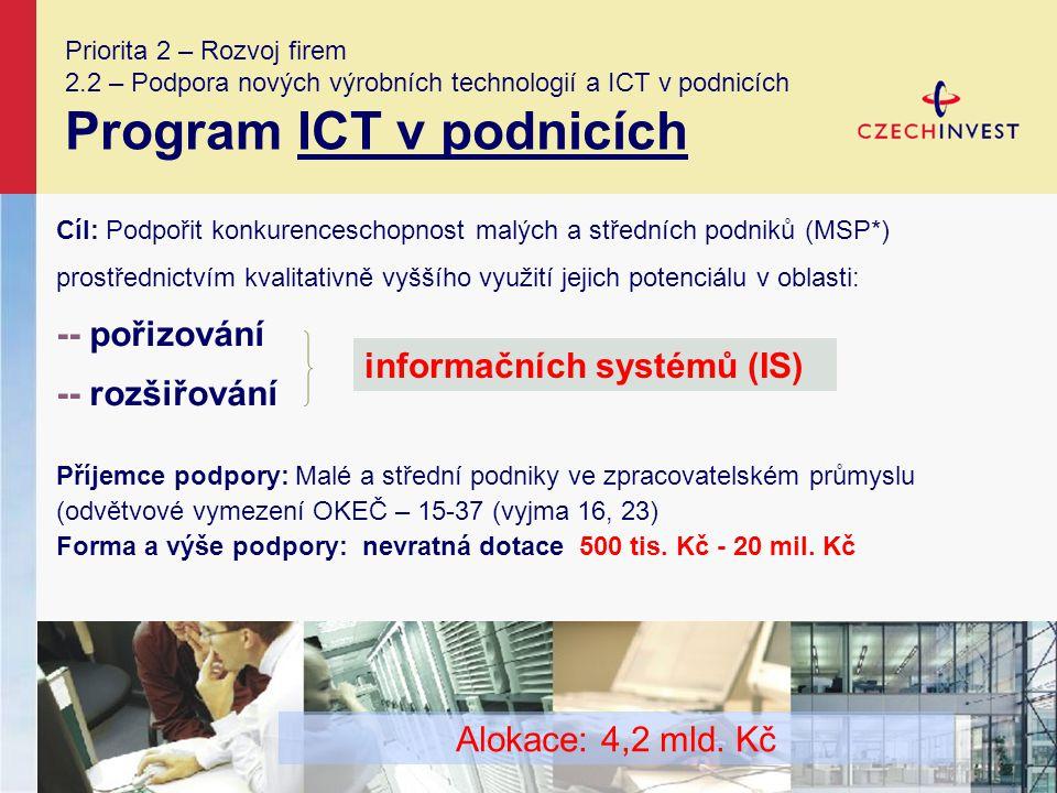 Priorita 2 – Rozvoj firem 2.2 – Podpora nových výrobních technologií a ICT v podnicích Program ICT v podnicích Cíl: Podpořit konkurenceschopnost malých a středních podniků (MSP*) prostřednictvím kvalitativně vyššího využití jejich potenciálu v oblasti: -- pořizování -- rozšiřování Příjemce podpory: Malé a střední podniky ve zpracovatelském průmyslu (odvětvové vymezení OKEČ – 15-37 (vyjma 16, 23) Forma a výše podpory: nevratná dotace 500 tis.