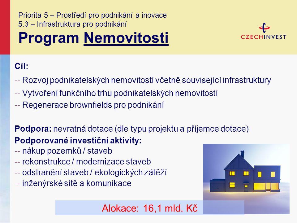 Priorita 5 – Prostředí pro podnikání a inovace 5.3 – Infrastruktura pro podnikání Program Nemovitosti Cíl: -- Rozvoj podnikatelských nemovitostí včetně související infrastruktury -- Vytvoření funkčního trhu podnikatelských nemovitostí -- Regenerace brownfields pro podnikání Podpora: nevratná dotace (dle typu projektu a příjemce dotace) Podporované investiční aktivity: -- nákup pozemků / staveb -- rekonstrukce / modernizace staveb -- odstranění staveb / ekologických zátěží -- inženýrské sítě a komunikace Alokace: 16,1 mld.