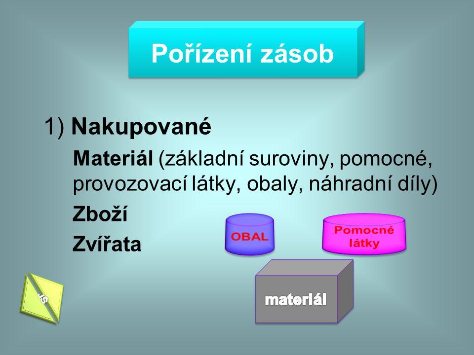 2) Vlastní výroba nedokončená výroba polotovary zvířata Pořízení zásob
