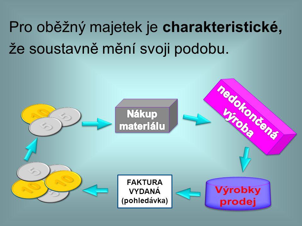 1.Co je smyslem činnosti organizování zásob. 2. Uveď kritéria pro výběr dodavatele 3.