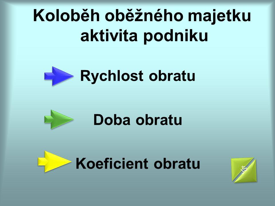 Řízení zásob Více způsobů řízení 1.metoda ABC = rozdělení do 3 skupin.