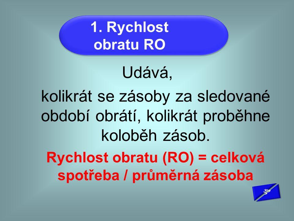 Příklad metody oceňování zásob Metoda FIFO (First in first out) Dodávka první na skladě také jako první ze skladu odchází.