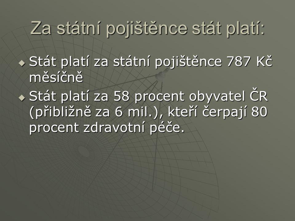 Za státní pojištěnce stát platí:  Stát platí za státní pojištěnce 787 Kč měsíčně  Stát platí za 58 procent obyvatel ČR (přibližně za 6 mil.), kteří