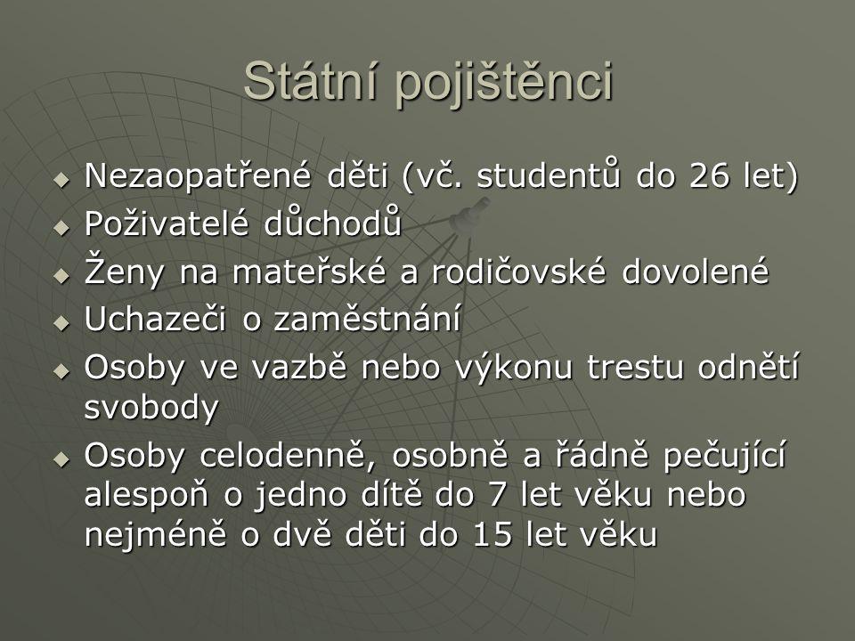 Za státní pojištěnce stát platí:  Stát platí za státní pojištěnce 787 Kč měsíčně  Stát platí za 58 procent obyvatel ČR (přibližně za 6 mil.), kteří čerpají 80 procent zdravotní péče.