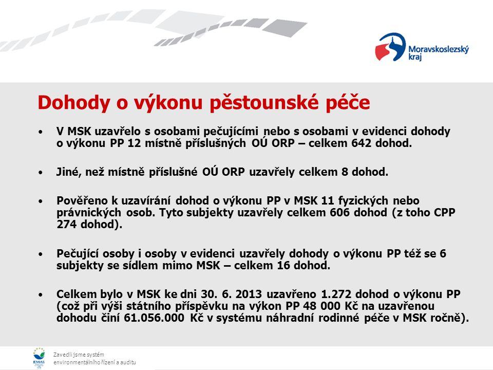 Zavedli jsme systém environmentálního řízení a auditu Dohody o výkonu pěstounské péče V MSK uzavřelo s osobami pečujícími nebo s osobami v evidenci dohody o výkonu PP 12 místně příslušných OÚ ORP – celkem 642 dohod.