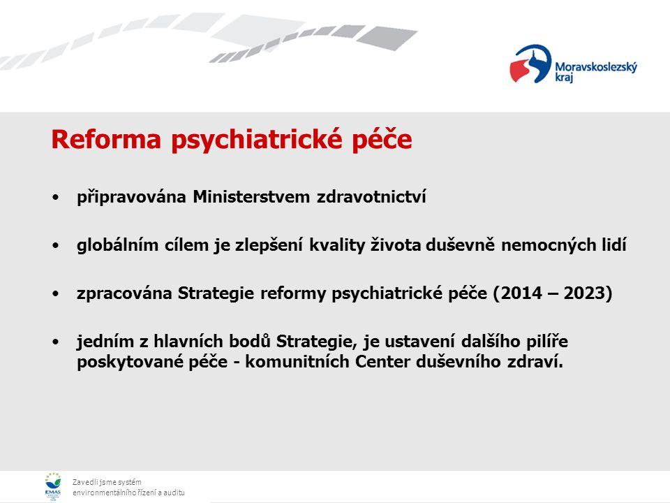 Zavedli jsme systém environmentálního řízení a auditu Reforma psychiatrické péče připravována Ministerstvem zdravotnictví globálním cílem je zlepšení kvality života duševně nemocných lidí zpracována Strategie reformy psychiatrické péče (2014 – 2023) jedním z hlavních bodů Strategie, je ustavení dalšího pilíře poskytované péče - komunitních Center duševního zdraví.