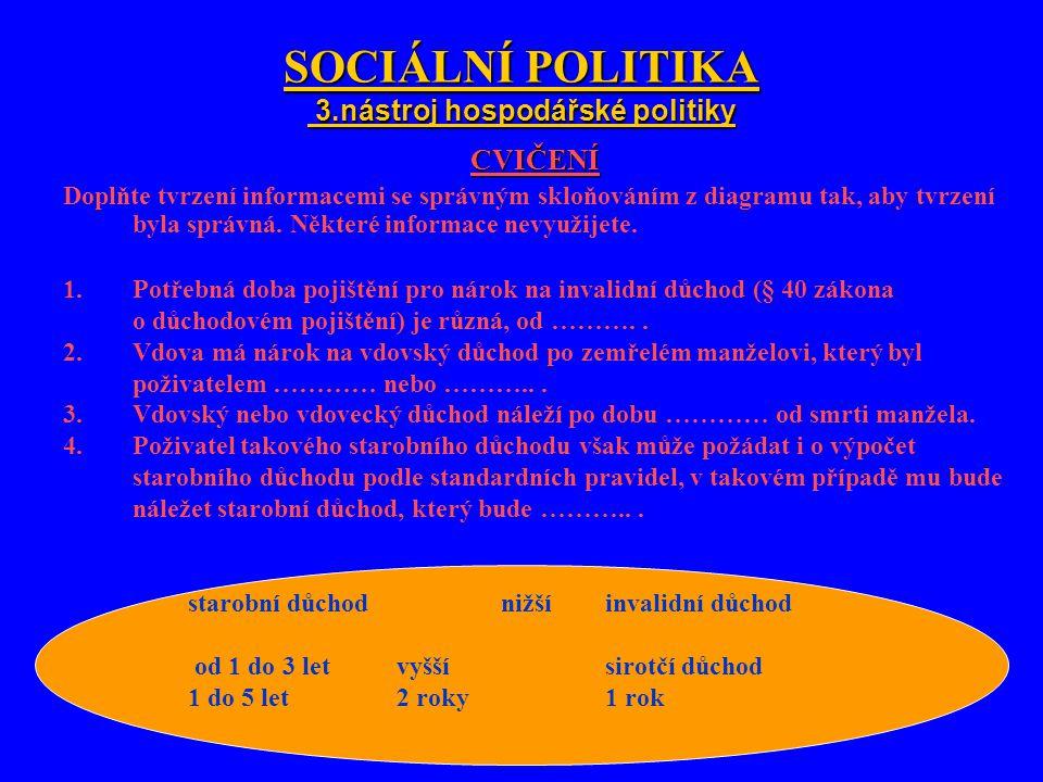SOCIÁLNÍ POLITIKA 3.nástroj hospodářské politiky CVIČENÍ Doplňte tvrzení informacemi se správným skloňováním z diagramu tak, aby tvrzení byla správná.