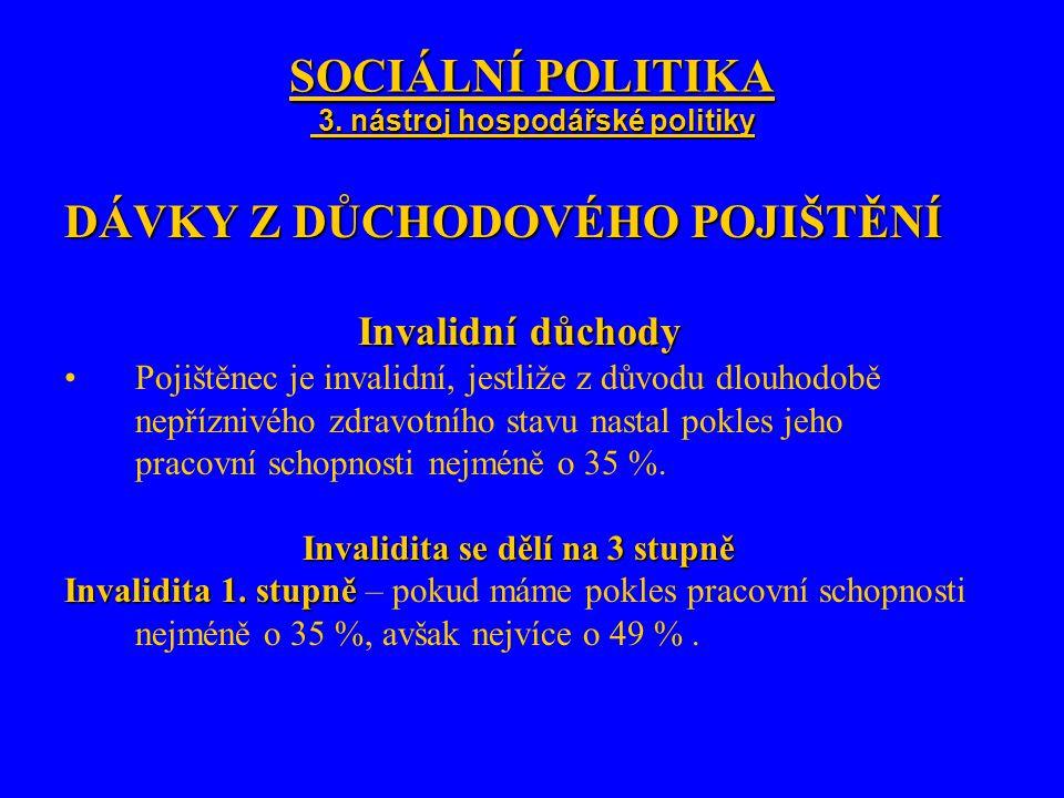 SOCIÁLNÍ POLITIKA 3. nástroj hospodářské politiky DÁVKY Z DŮCHODOVÉHO POJIŠTĚNÍ Invalidní důchody Pojištěnec je invalidní, jestliže z důvodu dlouhodob