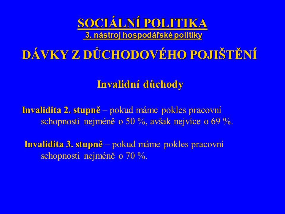 SOCIÁLNÍ POLITIKA 3. nástroj hospodářské politiky DÁVKY Z DŮCHODOVÉHO POJIŠTĚNÍ Invalidní důchody Invalidita 2. stupně Invalidita 2. stupně – pokud má
