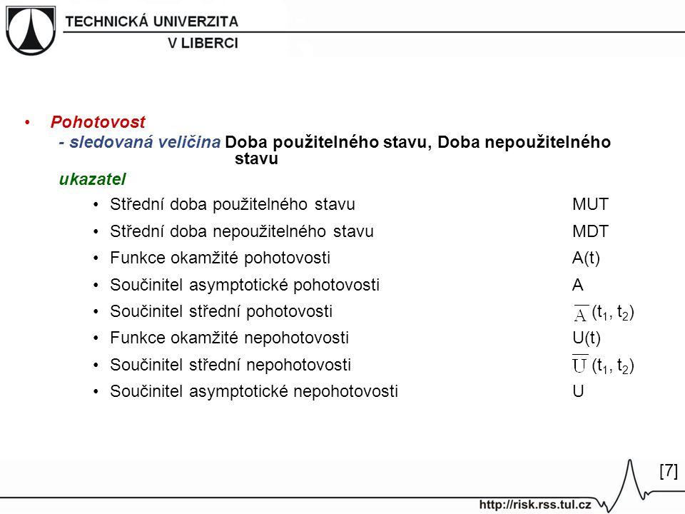 Pohotovost - sledovaná veličina Doba použitelného stavu, Doba nepoužitelného stavu ukazatel Střední doba použitelného stavuMUT Střední doba nepoužitelného stavuMDT Funkce okamžité pohotovostiA(t) Součinitel asymptotické pohotovostiA Součinitel střední pohotovosti (t 1, t 2 ) Funkce okamžité nepohotovostiU(t) Součinitel střední nepohotovosti (t 1, t 2 ) Součinitel asymptotické nepohotovostiU [7][7]