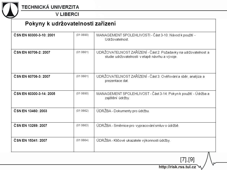 [7],[9][7],[9] Pokyny k udržovatelnosti zařízení ČSN EN 60300-3-10: 2001 (01 0690) MANAGEMENT SPOLEHLIVOSTI - Část 3-10: Návod k použití - Udržovatelnost.