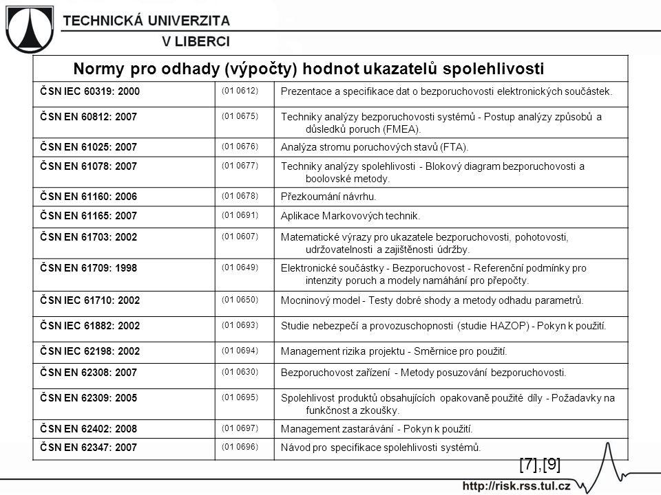 [7],[9][7],[9] Normy pro ověřování a zjišťování dosažených hodnot ukazatelů spolehlivosti ČSN IEC 605-2: 1996 (01 0644) ZKOUŠKY BEZPORUCHOVOSTI ZAŘÍZENÍ.